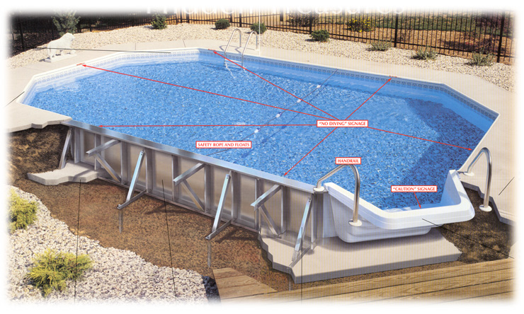 Inground Swimming Pool Components